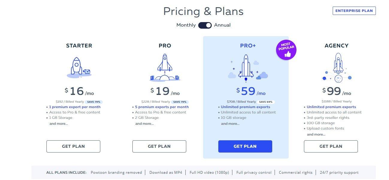 bảng giá nâng cấp ứng dụng Powtoon